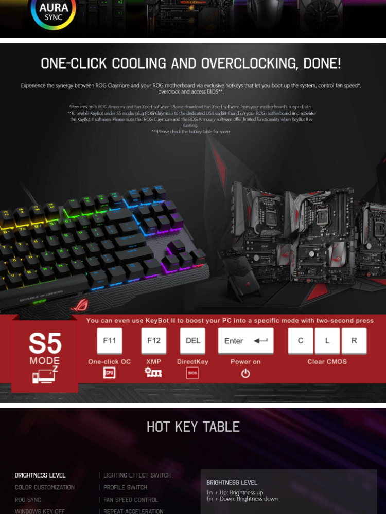 Asus ROG Claymore RGB MA01 Mechanical Keyboard with detachable Numpad -  CHERRY MX (RED/BLUE)