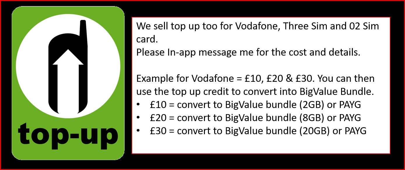 Europe UK France Germany Iceland Italy Netherlands Croatia Czeh,  Switzerland Turkey Travel Sim Card by Vodafone 20GB Data (3G/4G) with Call  + SMS