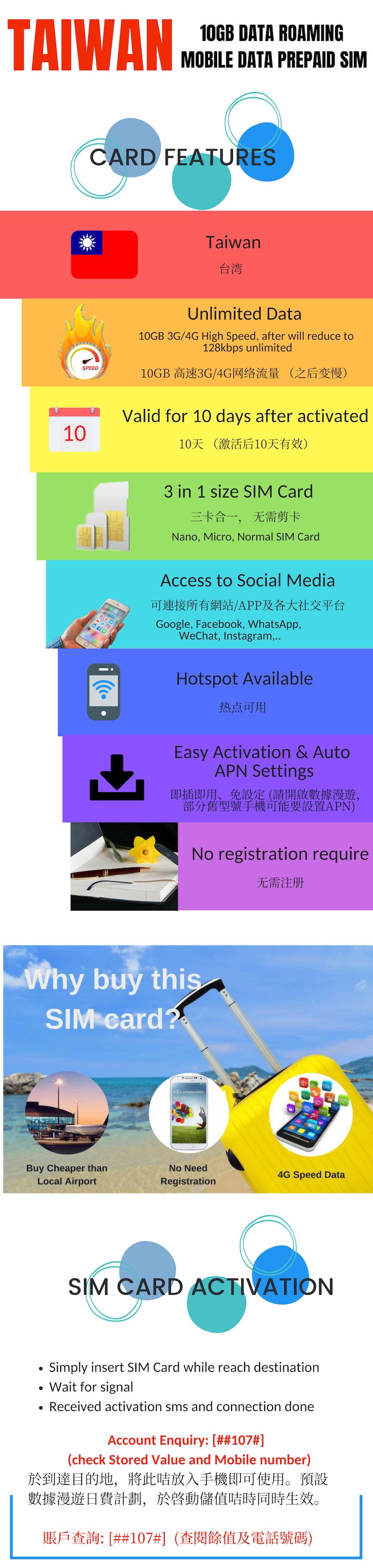10 Days 10GB Taiwan Travel Sim Card - No Voice Call & SMS - READY STOCK