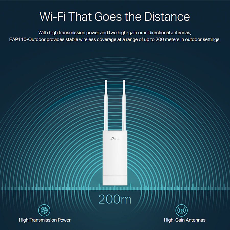 Image result for Wi-Fi That Goes the Distance With high transmission power and two high-gain omnidirectional antennas, EAP110-Outdoor provides stable wireless coverage at a range of up to 200 meters in outdoor settings. 200m
