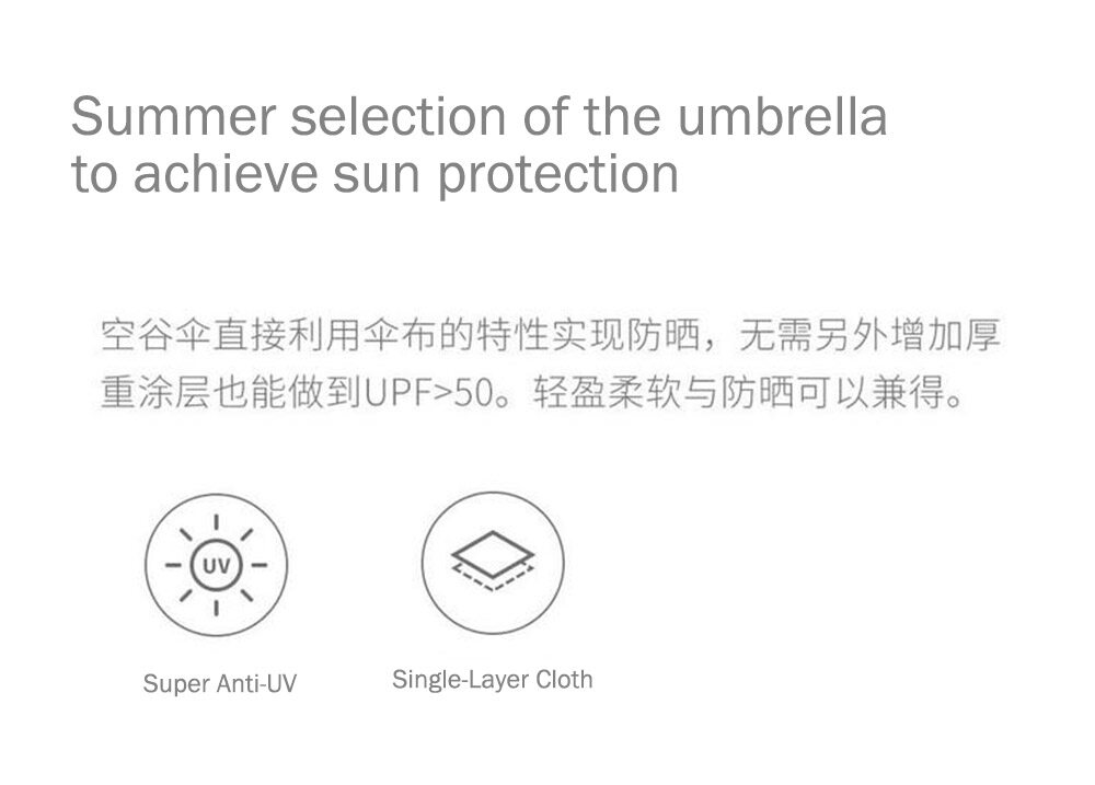 3a585e6f7011 Xiaomi Mijia Konggu WD1 Folding Automatic Umbrella