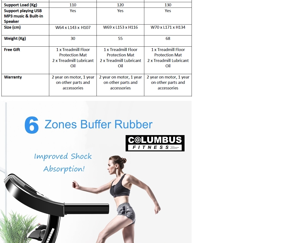 3 0HP Columbus Fitness S700 Motorized Treadmill Running Machine 40cm  Running Belt + Floor Mat
